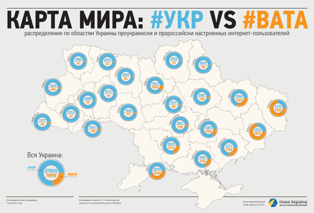 Карта мира: #укры vs #вата