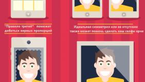 Агенція NowSourcing підготувала інфографіку про те, як зробити гарне селфі