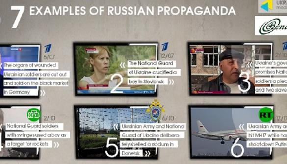 Український кризовий медіацентр визначив найцікавіші приклади російської пропаганди