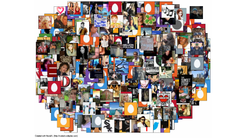 У Твіттері міститься понад 20 тисяч кремлівських ботів – дослідник