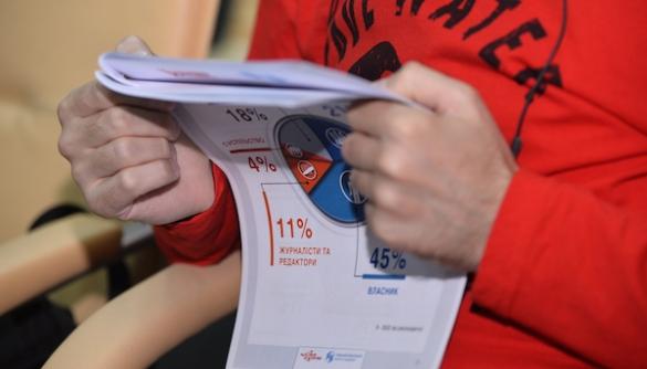 Українці втрачають довіру до ЗМІ - дослідження КМІС та ГО «Телекритика»