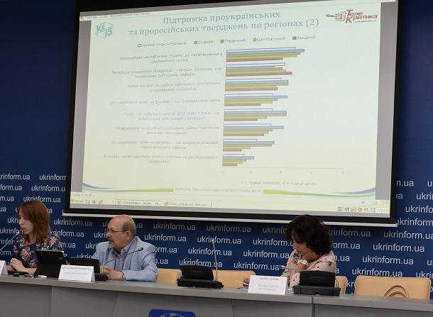 Російський погляд на Майдан та війну на Донбасі в Україні не прижився. Соцопитування