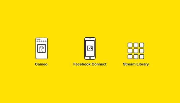 Новинка від Meerkat дозволяє користувачам долучатися до відеострімів один одного