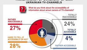 Survey «Attitude of population to media, propaganda and media-reforms during the conflict time»
