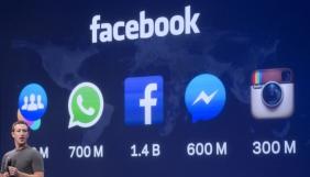 Facebook обігнав Google за новинним трафіком