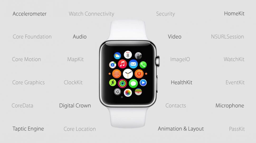 Apple випустила WatchOS 2