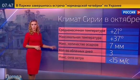 На «Россия 24» показали прогноз погоди для «вдалих» бомбардувань Сирії (відео)