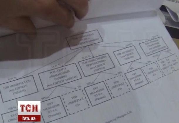 Правоохоронці знайшли підтвердження придбання телеканалу «Тоніс» сім'єю Януковича