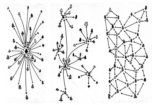 Про децентралізацію інтернету, або Чому я пішов із Фейсбуку