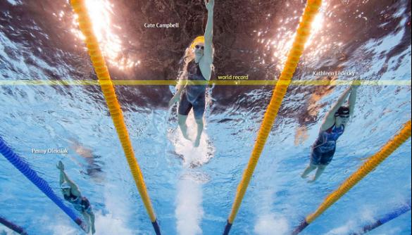 Олімпіада-2016: кращі мультимедійні проекти світових ЗМІ