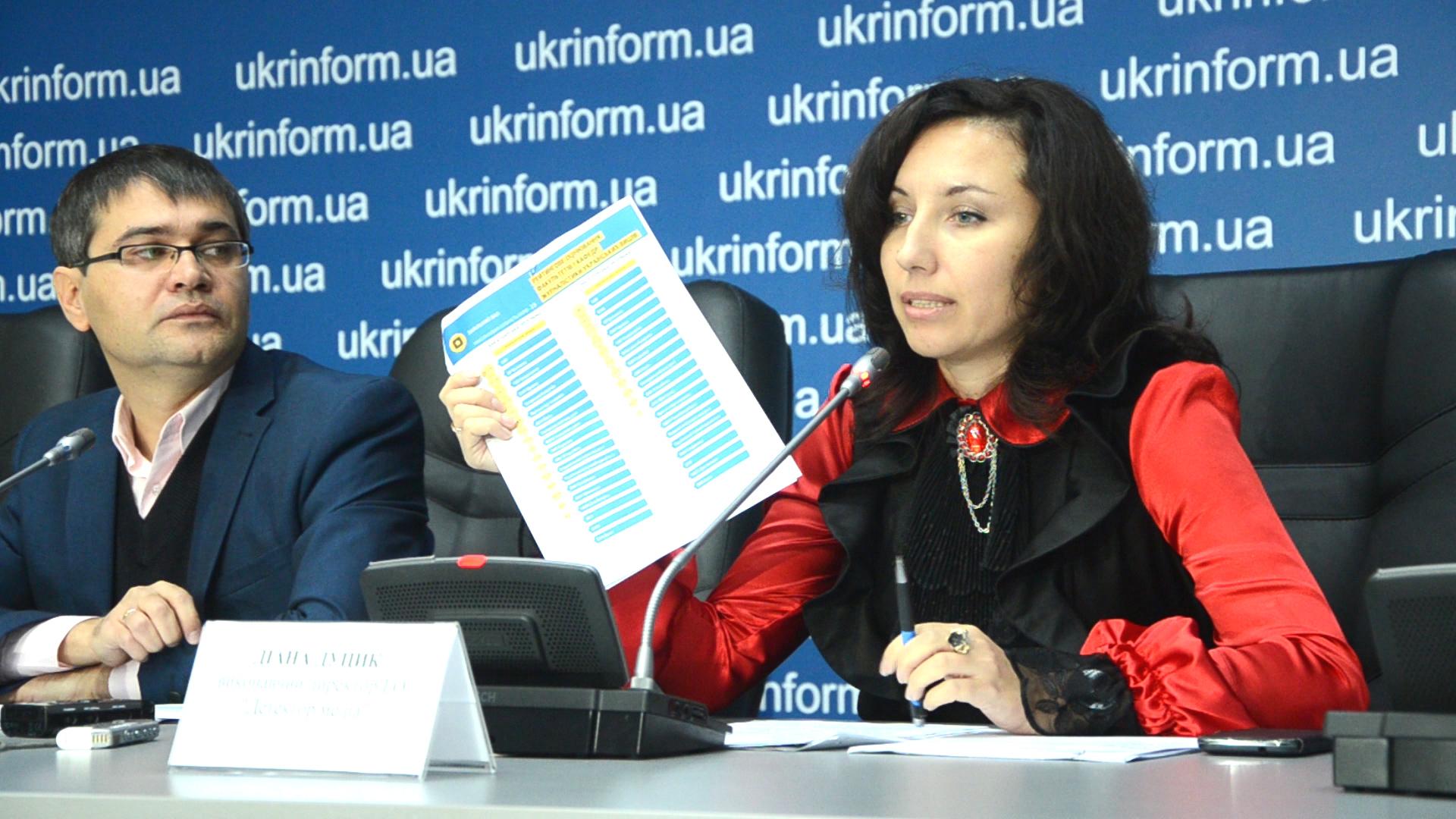 Рейтинг українських факультетів журналістики очолила Школа УКУ - ГО «Детектор медіа»