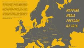 В Україні було зареєстровано 44 випадки порушень прав журналістів - Mapping Media Freedom