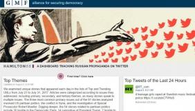 У США запустили сайт, який відстежує російську пропаганду в Twitter