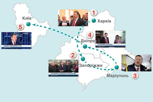 Роад-муві Олега Ляшка і його медійні партнери «Україна» та «Інтер»