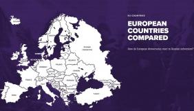 Хто в Європі ефективно протидіє інформаційним впливам Кремля?