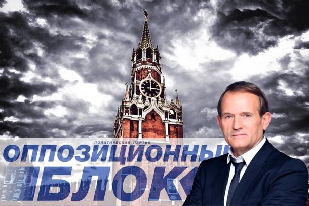 Опозиційний блок і Віктор Медведчук виступили рупорами Кремля