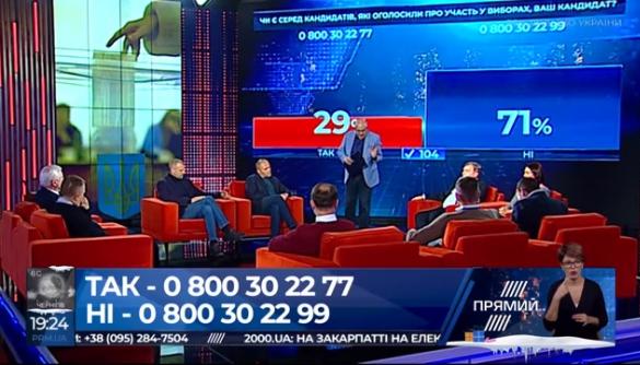 «Порошенко грає на всіх полях». «Ехо України» б'є рекорди відданості Президентові в новому році