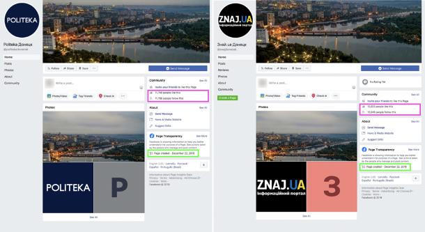 За що Facebook забанила Znaj та Politeka та що з ними буде далі