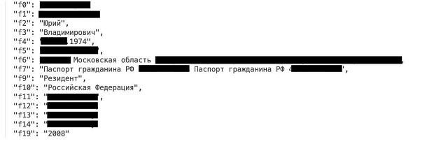 Британські дослідники знайшли у відкритому доступі дані 20 млн росіян