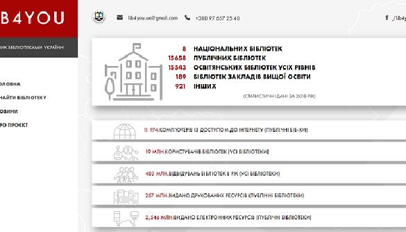Створили онлайн-каталог бібліотек з усіх куточків України