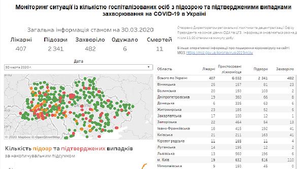 Де перевіряти офіційні дані про коронавірус в Україні: дві онлайн-карти (ОНОВЛЕНО)
