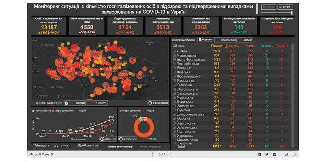 Карта поширення коронавірусу в Україні: з'явилася ще одна онлайн-платформа