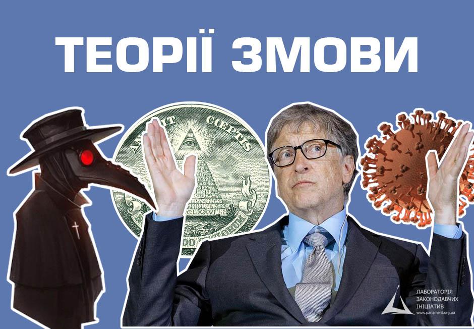 Теорії змови про коронавірус просувають в інтернеті Росія та Китай - ЄС