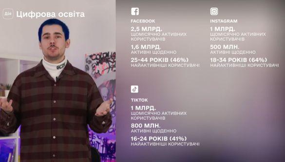 Мінцифри презентувало освітній серіал про TikTok, Instagram та Facebook
