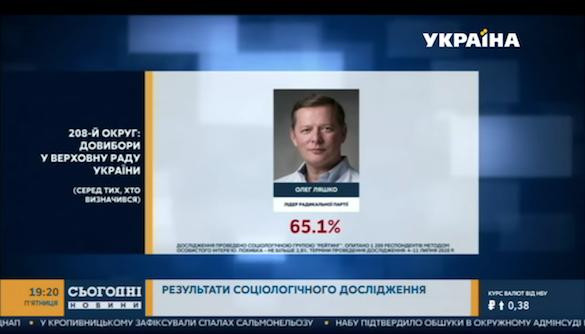 «Україна» піарить Ляшка активніше, ніж Ахметова — моніторинг