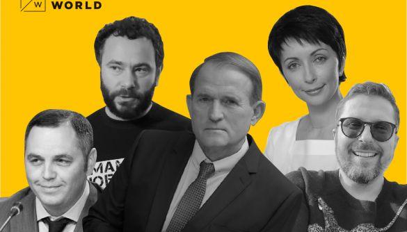 У Дубінського - 83%, у Шарія - 78%, у Медведчука - 61%. І це не рейтинг, а кількість ботів серед їх фоловерів у Twitter