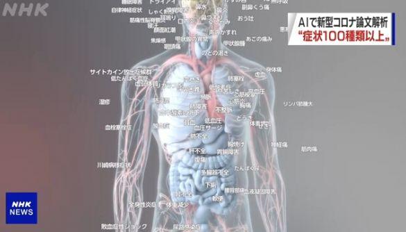 Штучний інтелект допоміг виявити 116 симптомів коронавірусу