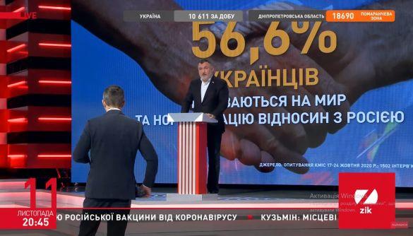 Депутати від ОПЗЖ переконують ЗМІ, що в Україні для росіян побудують концтабори