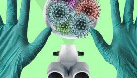 Як в українських онлайн-медіа висвітлюють коронавірус — дослідження