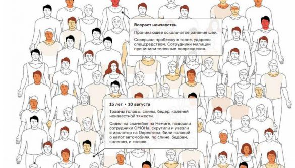 У Білорусі презентували «Білу книгу правосуддя» - збірку розповідей жертв поліцейського насильства