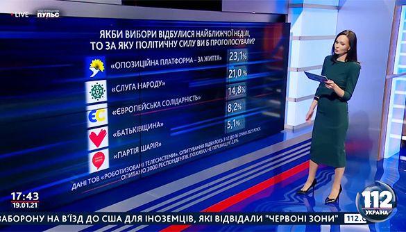 Канал Медведчука поширює сумнівні опитування, проведені компанією ексрегіонала — моніторинг