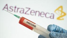 ПАР призупинила щеплення вакциною AstraZeneca через її низьку ефективність до південноафриканського штаму
