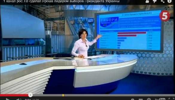 Украина для «внутреннего пользования»
