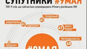 #9мая: топ-9 слів російських ЗМІ в контексті України